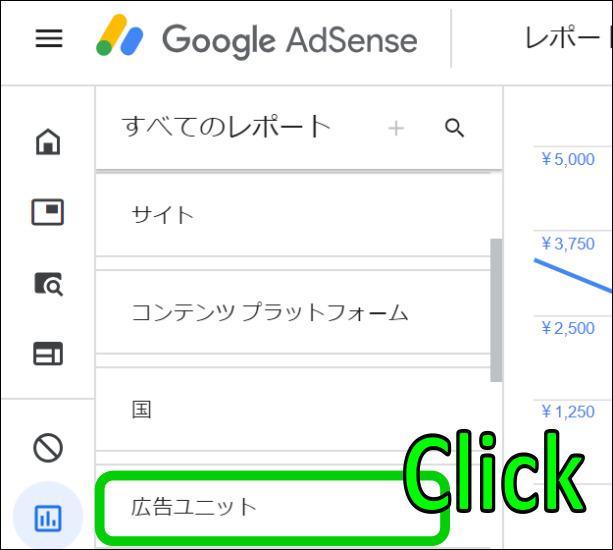 アドセンスでどの広告がクリックされ幾ら収益があるのかを調べる方法