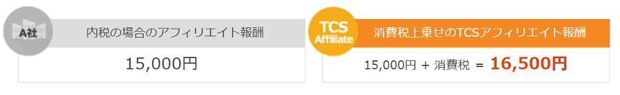 TCSアフィリエイト消費税10%が上乗せ